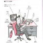 中国語つぶやきトレーニング (総合法令出版社)